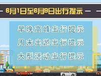 6月1日至6月9日一周北京交通出行提示