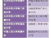 2019年北京高考考点设89个 易混淆考点公