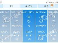 6月11日北京最高温32℃出门需防晒 明后
