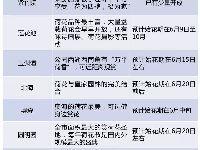 2019年6月下旬北京荷花最佳观赏期(附最
