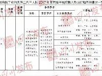 4月四川各市州人事考试招聘公告汇总(公