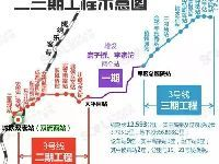 成都地铁3号线三期首个高架站植物园站预