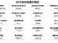 成都20景区免费开放日公布 覆盖中国旅游