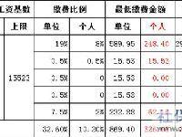 2017重庆社保缴费比例一览