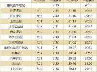 重庆轨道环线时刻表一览