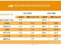 重庆4号线时刻表一览