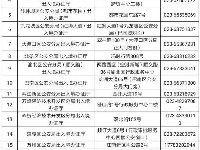 2019年重庆春节出入境上班时间安排表