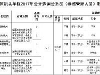 长沙芙蓉区公开选调8名公务员 4月10日开
