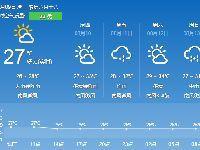 长沙天气预报(8.9):大雨转阵雨 气温26~