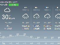 长沙天气预报(8.10):多云 气温28~35℃
