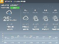 长沙天气预报(8.14):中雨转小雨 气温25
