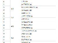 湖南省保育教育规范园公示名单(第一批)