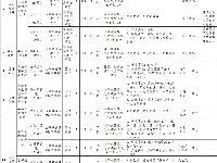 长沙县公开招聘选调机关事业单位工作人