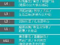 长沙国金中心商场(营业时间+楼层导航+交