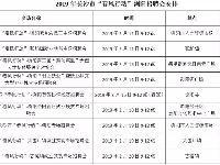 2019浏阳春风行动招聘会