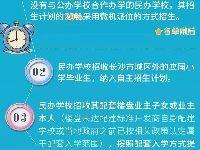 2019年长沙民办初中招生新政图解