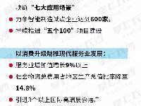 2019年长沙市政府工作报告(图解)