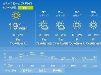 2017年10月23日广州天气预报:晴天 17℃