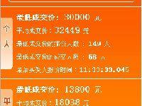 2017年10月广州车牌竞价结果 个人均价3