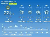 2017年10月27日广州天气预报:晴间多云