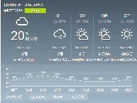 2017年11月6日广州天气预报:多云 有分