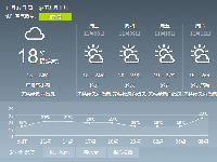 2017年11月7日广州天气预报:多云到阴天