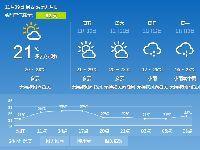 2017年11月9日广州天气预报:多云 19℃