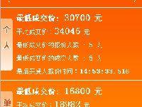 2017年11月广州车牌竞价结果 最新车牌价