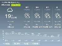2017年11月30日广州天气预报:白天多云