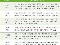 11月起广州地铁分6批次逐步增加安检升级