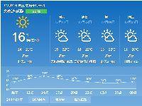 2017年12月1日广州天气预报:白天多云