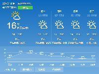 2017年12月4日广州天气预报:白天多云间