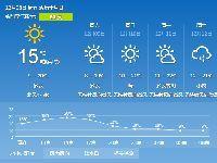 2017年12月8日广州天气预报:白天多云到