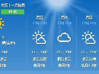 2017年12月21日广州天气预报:晴间多云