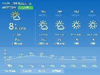 2017年2月9日广州天气预报:白天多云 最