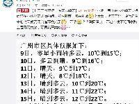 广东2月9日起开启晴冷模式 平均温度下降