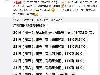全国大范围雨雪再度出现 本周广州最高气