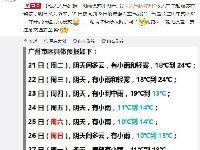 2月22日广东小到中雨局部大雨 日平均气