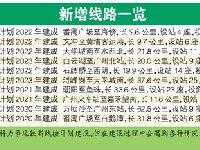 2017-2023年广州地铁规划线路图 全新规