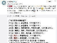 广州3月27日—28日多云到晴天 新一轮降
