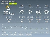 2017年3月29日广州天气预报:阴天有雷阵