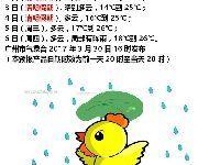 清明节去广州什么天气?2017广州清明节