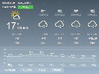 2017年3月6日广州天气预报:阴天有小雨