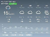 2017年3月7日广州天气预报:阴天有小雨
