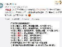 未来几天广州仍有弱降水 3月9日起气温回