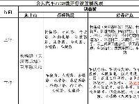 广州公交772A、961等4条公交线4月8日起