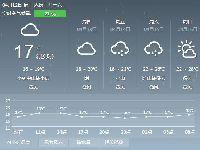 2017年4月12日广州天气预报:阵雨转中到