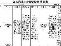 广州公交768路4月15日起调整后线路站点