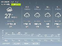 2017年4月19日广州天气预报:阴天间多云