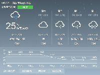2017年4月21日广州天气预报:阴天有中到